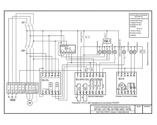 ШУ-ДУ-01 (0,55 кВт) Шкаф управления вентилятором дымоудаления