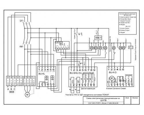ШУПВ1-01 (0,55 кВт)