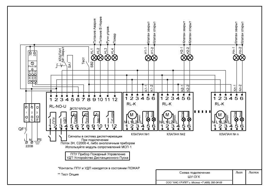 Схема подключения шкафа управления огнезадерживающими клапанами ШУ-ОГК